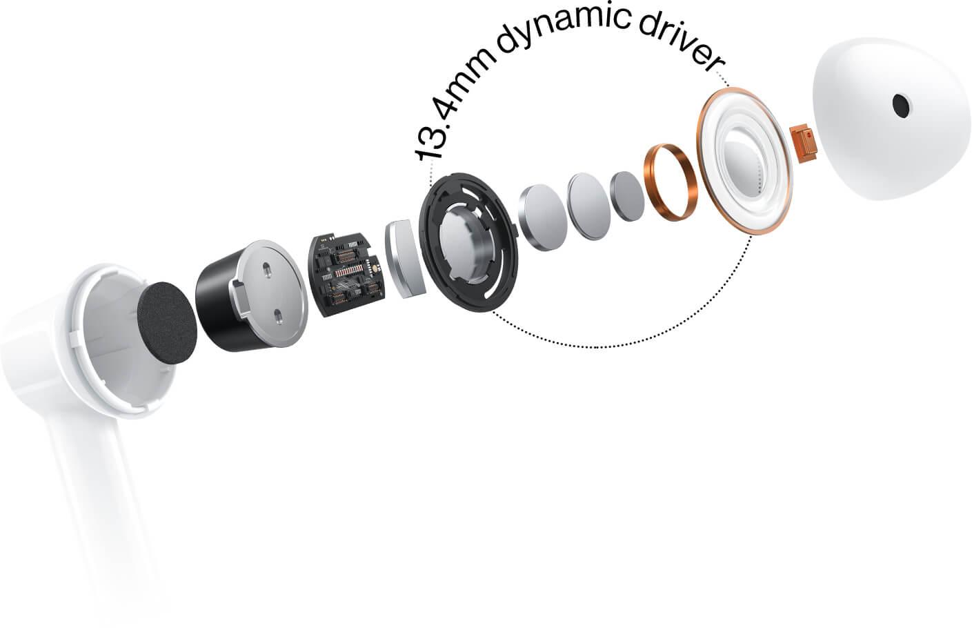 OnePlus Buds Dynamic Driver Design